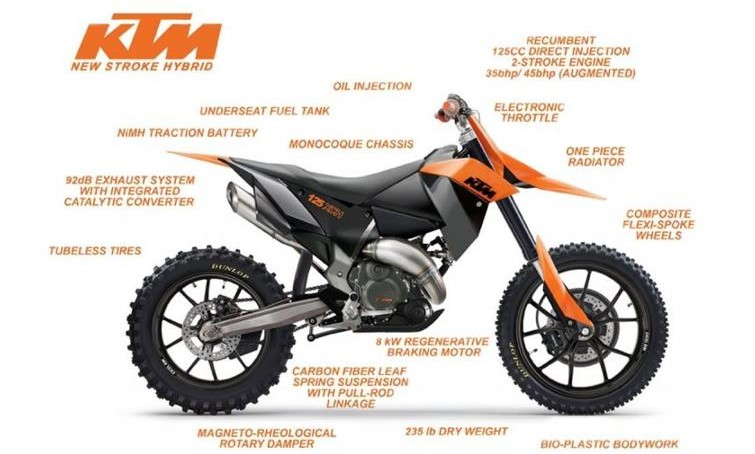 2018 ktm bikes. interesting ktm 20160331_ktm20201820jpgjpg  and 2018 ktm bikes